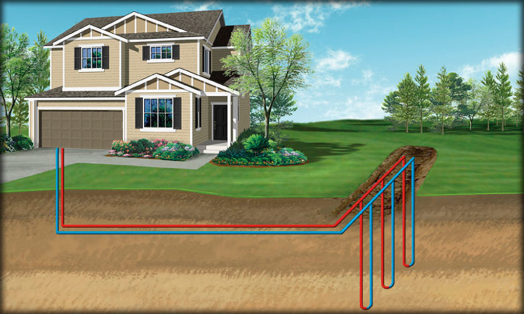 Geothermal system design installation kreyman quality for Geothermal house plans